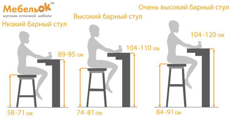 Параметры соответствия столов и стульев по высоте