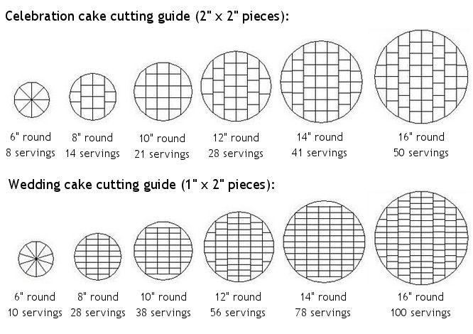 When ordering your cake we will work with you to determine the size of cake that will fit your event.