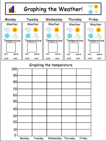 Science Unit on Weather: Tracking weather weekly.