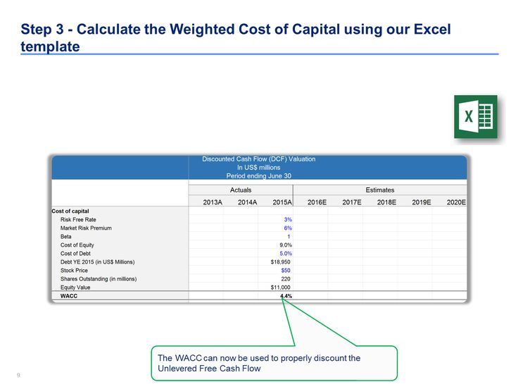 10 best DCF Model Template in Excel By ex-Deloitte Consultants - cost analysis format