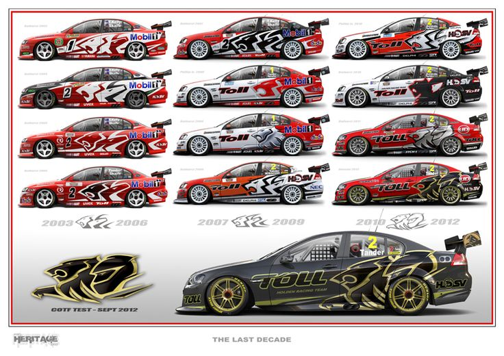 Holden Racing Team, paint schemes '03-'12. Artwork by @PeteHughes221 #v8sc