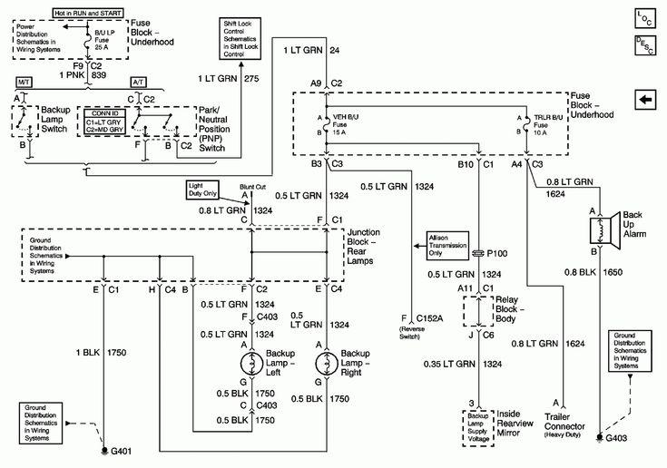 12+ Chevy Duramax Truck Wiring Diagram,Truck Diagram