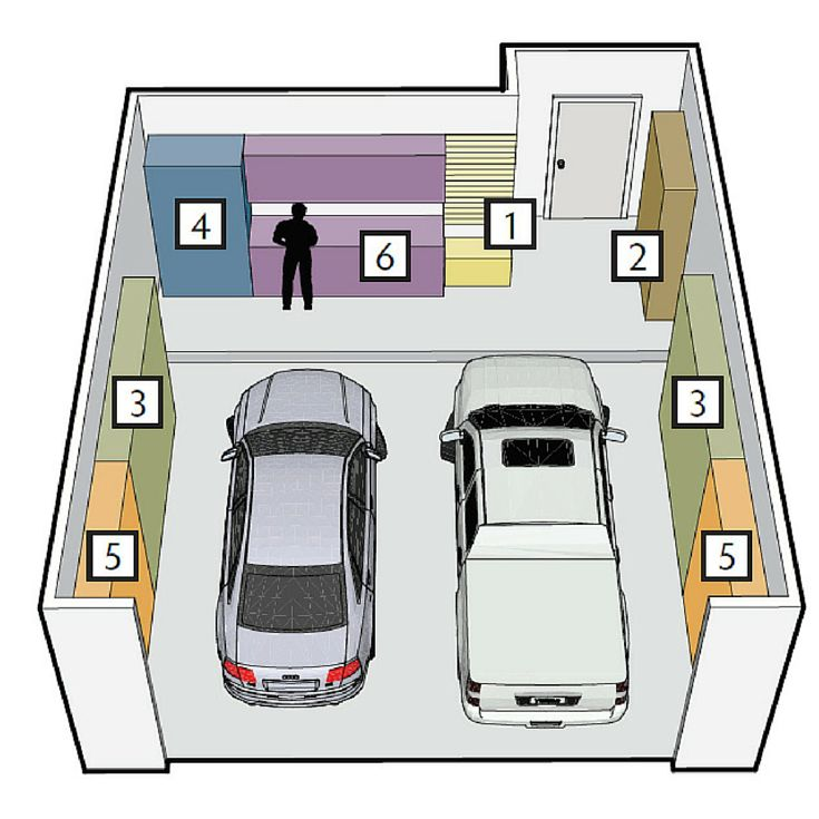 Storage zones for an organized columbus or cleveland garage