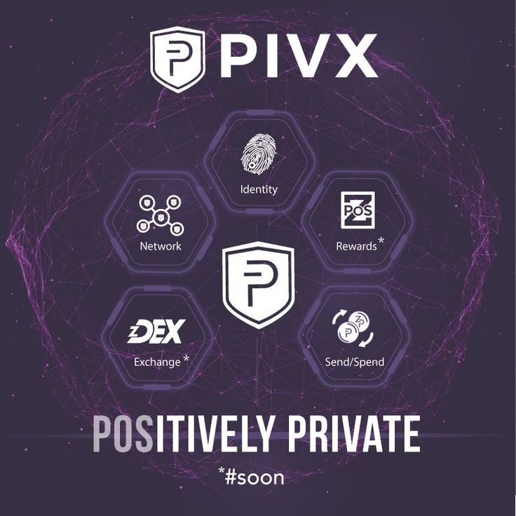 PIVXcrypto review
