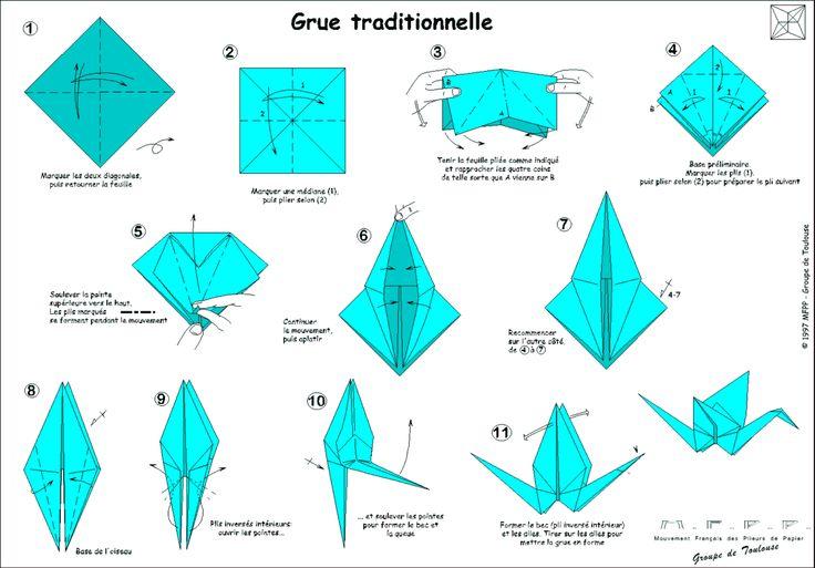 Rien de mieux que de créer soit même la déco pour la chambre de Baby!!!! Aujourd'hui c'était création d'un mobile origami pour suspendre au dessus de son plan à langer que Papa va devoir faire avec...