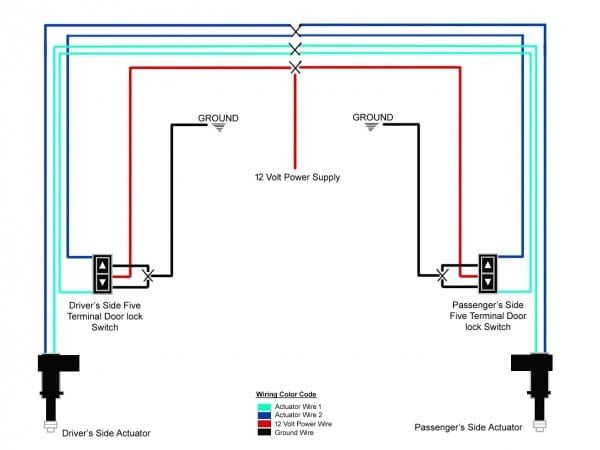 power door lock wiring diagram  door locks magnetic door
