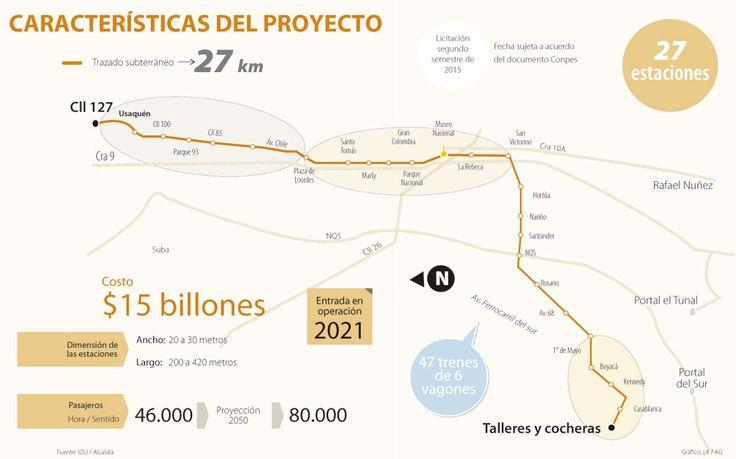 Banco de China y Banca de Inversión Coreana están detrás del Metro de Bogotá