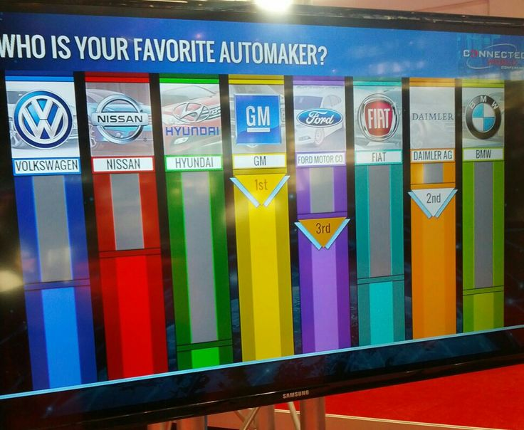 Leàderboard before the change. http://www.nfcbootcamp.com/internet-things-near-field-communication-display-connected-world-conference-chicago-auto-show/