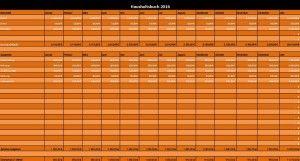 Haushaltsbuch Vorlage oder Muster zum Führen der Einnahmen und Ausgaben