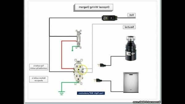 How To Wire A Garbage Disposal Switch Maxresdefault – Amazing | Garbage  disposal, Garbage, DisposablePinterest