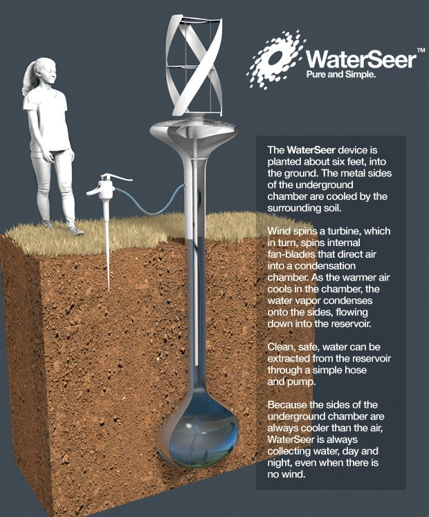 WaterSeer is a low-tech, low-cost atmospheric water condenser that could help create water self-sufficiency in communities around the world.