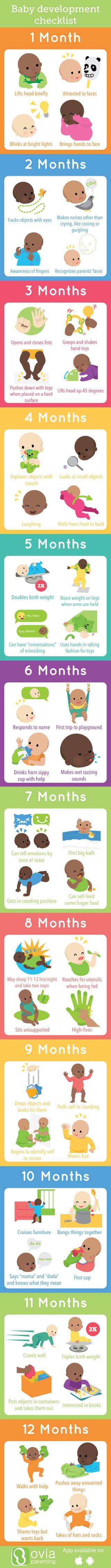 Ce que bébé fait à chaque mois