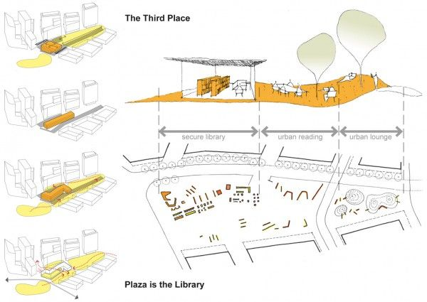 green square library and plaza - lahznimmo architects