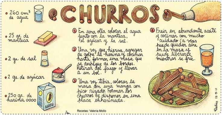 Receta de Churros
