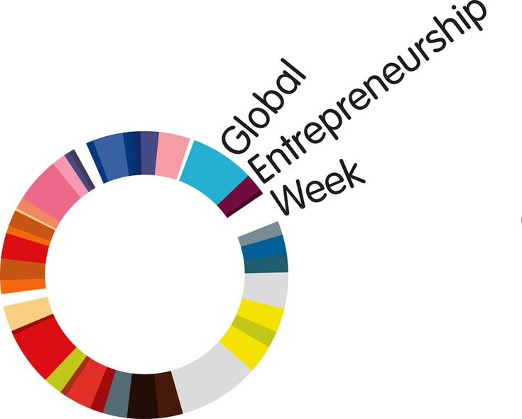 Global Entrepreneurship Week is an opportunity for new start-ups to meet, learn, discuss and enter in competitions and activities, check it out!