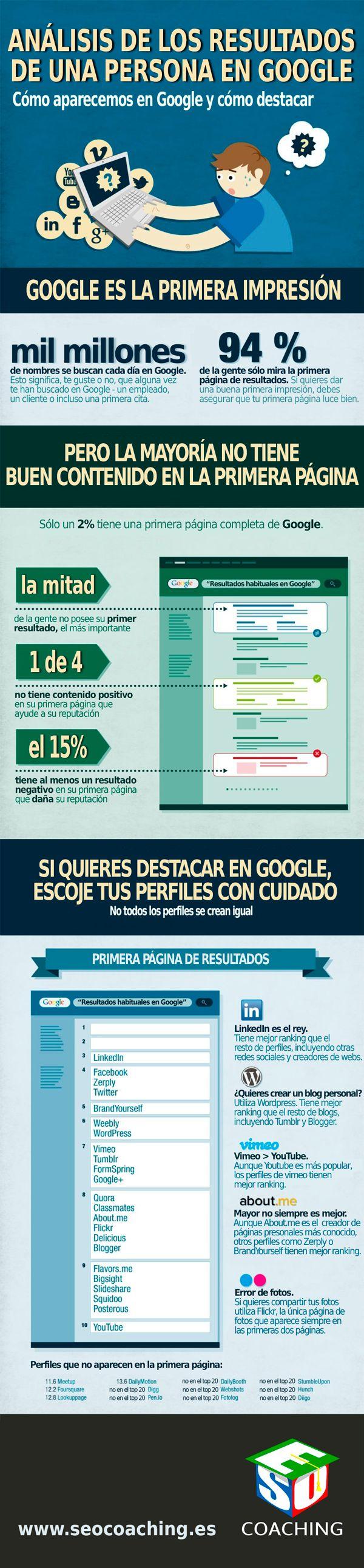 Fantásticas pistas! Qué dice Google de ti y cómo mejorarlo Vía: @SeoCoaching360 #infografia #infographic
