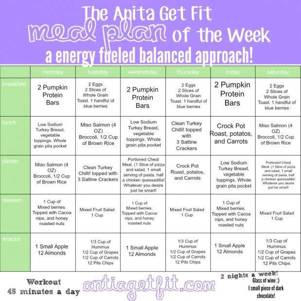 Free diet plans for fussy eaters image 9