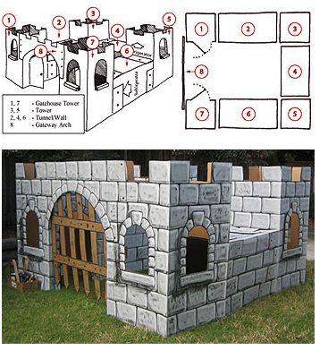 Megan at Not Martha found this great site called Mr. McGroovy's Box Rivets where you can get the plans to build a cardboard castle, fire engine and get lots of ideas to build other things out of bo...