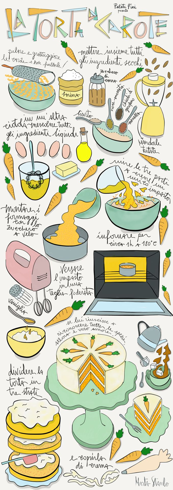 carrot cake illustrated recipe food illustration