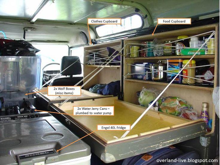 Overland Live - Overland Expedition & Adventure Travel : Anatomy of a Land Rover Defender 110 200Tdi
