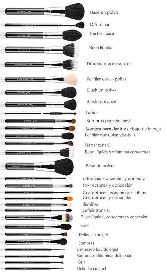 My Beauty Spot Blog | Tipos de brochas - Makeup Brushes: