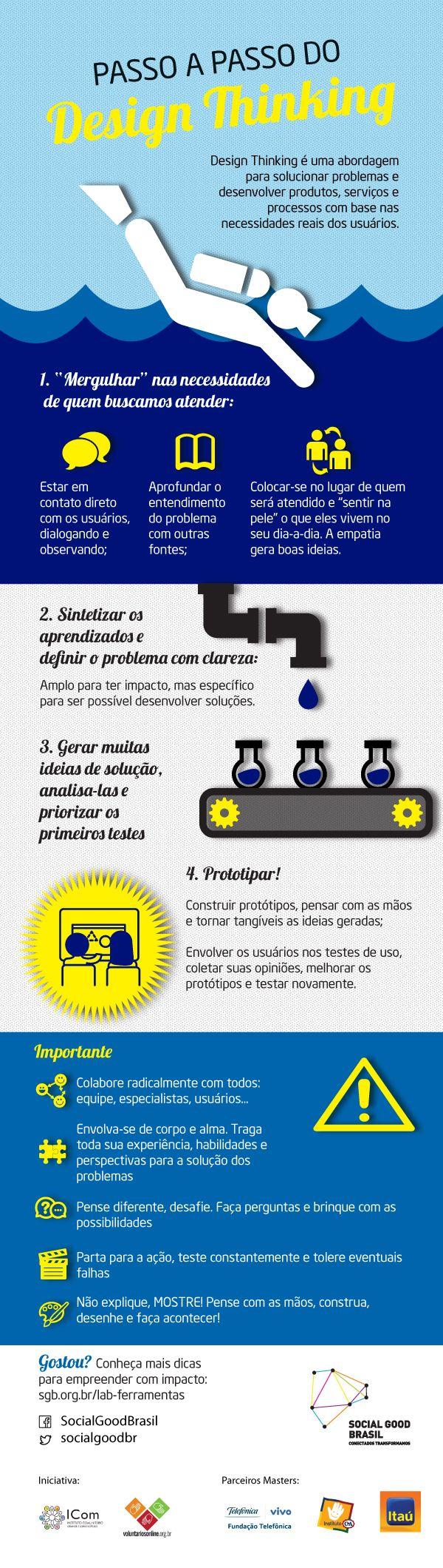 infografico_designthinking (2)