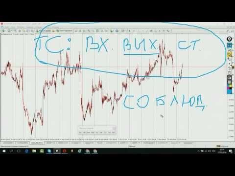 Торговая система и анализ рынков (Алексей Громов) 11.16 youtrade.tv