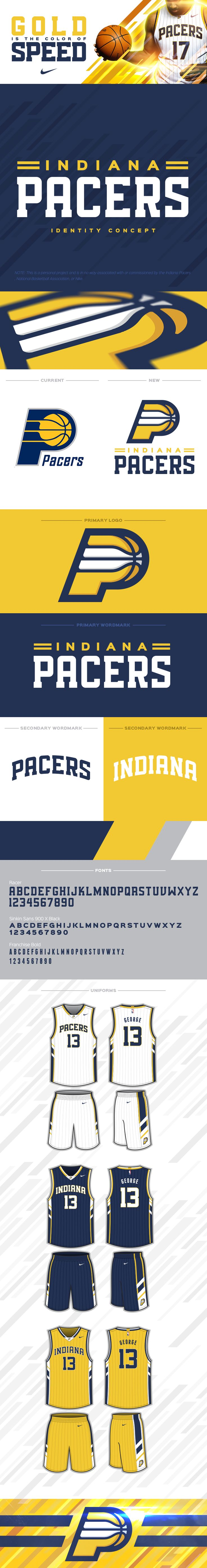 This is a Identity Concept for the Indiana Pacers basketball team.