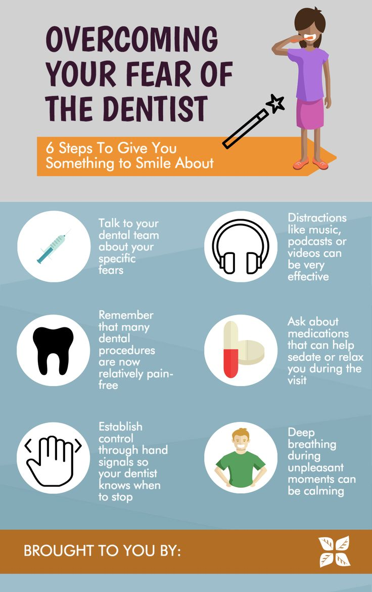 Tips to overcome your fear of the dentist