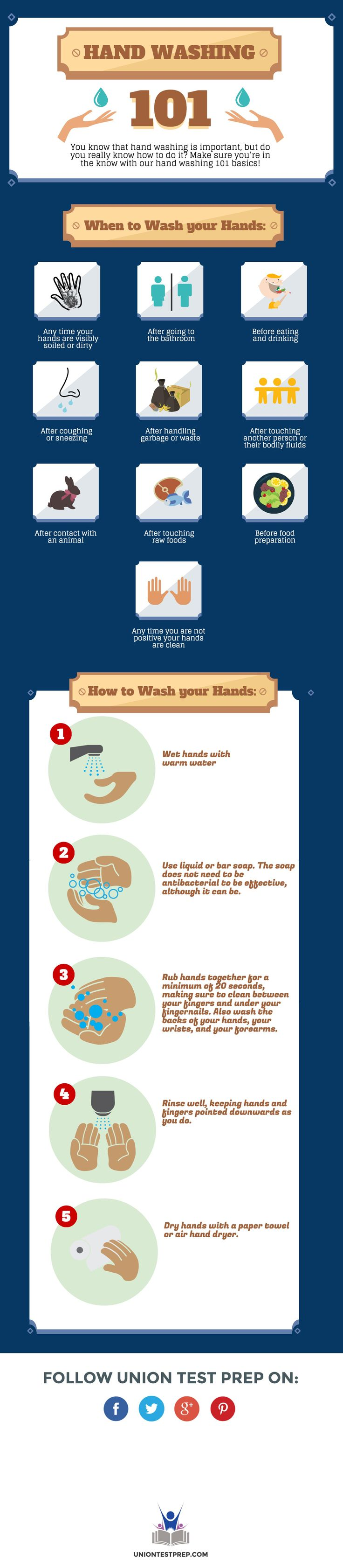 Make sure you're washing your hands the correct way with this infographic! Great info for those in the food industry!