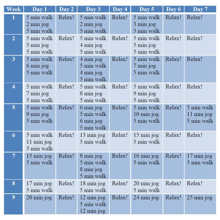 Couch to 5K Training Schedule
