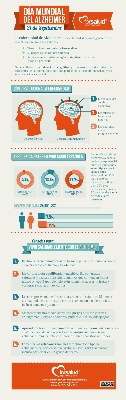 Infografia #forsalud con consejos para vivir saludablemente con el Alzheimer