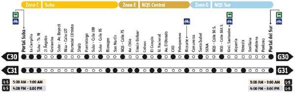 Rutas de Acceso y Mapa del Campus de la Universidad Nacional de Colombia : Blog…