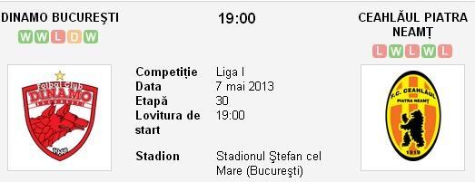 Dinamo – Ceahlaul avancronica si pronostic (07.05.2013)