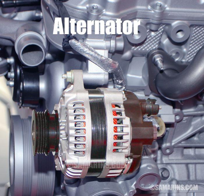 Symptoms Of A Bad Alternator Automotive Repair Alternator Car Maintenance