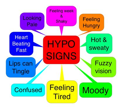 Signs of a HYPO, he is starting to recognize his low blood sugar symptoms :)