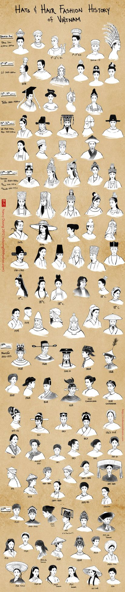 Hats and Hair Fashion History: Vietnam by ~lilsuika on deviantART