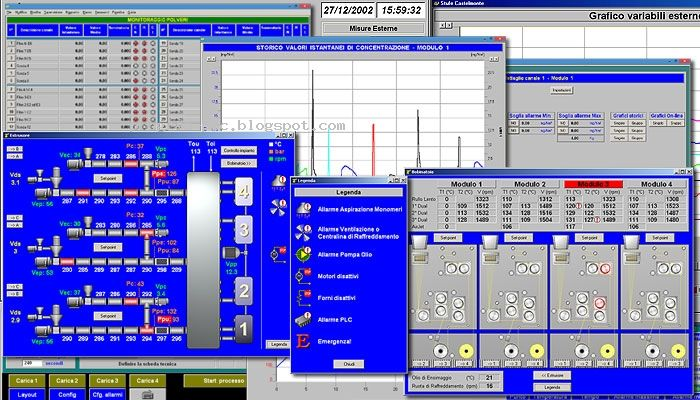 Sielco Sistemi SCADA Applications, an integrated development environment provides a set of tools for the easy and intuitive creation of multi-language applications