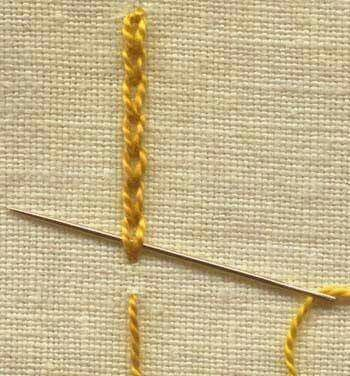Alpha listing of embroidery stitches with pictures and directions, A to Z.