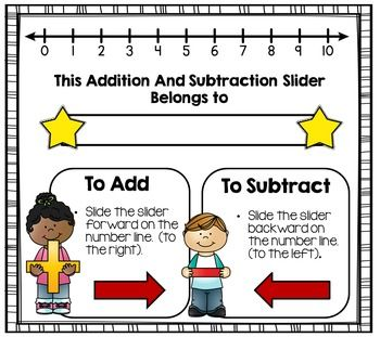 78+ images about Numberlines on Pinterest | Number line activities ...