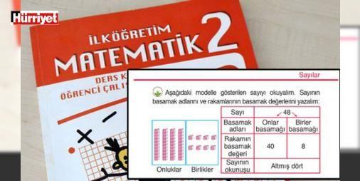 İlkokul ikinci sınıf Matematik kitabında trajikomik hata! : MİLLİ Eğitim Bakanlığı tarafından bütün okullara dağıtılan ilkokul ikinci sınıf Matematik kitabında sayıların basamak değeri konusunda 48 sayısının okunuşu altmışdört olarak gösteriliyor.  http://ift.tt/2efOVKC #Türkiye   #kitabında #sınıf #Matematik #ikinci #değeri