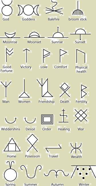 (Pagan?) Symbols -- if anyone knows what kind of symbols these are, I'd appreciate the help