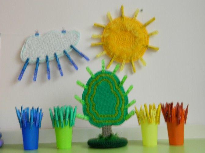 Дидактические пособия для игр с прищепками и шнурками «Солнышко,  облачко,  дерево и ёжик» Фото