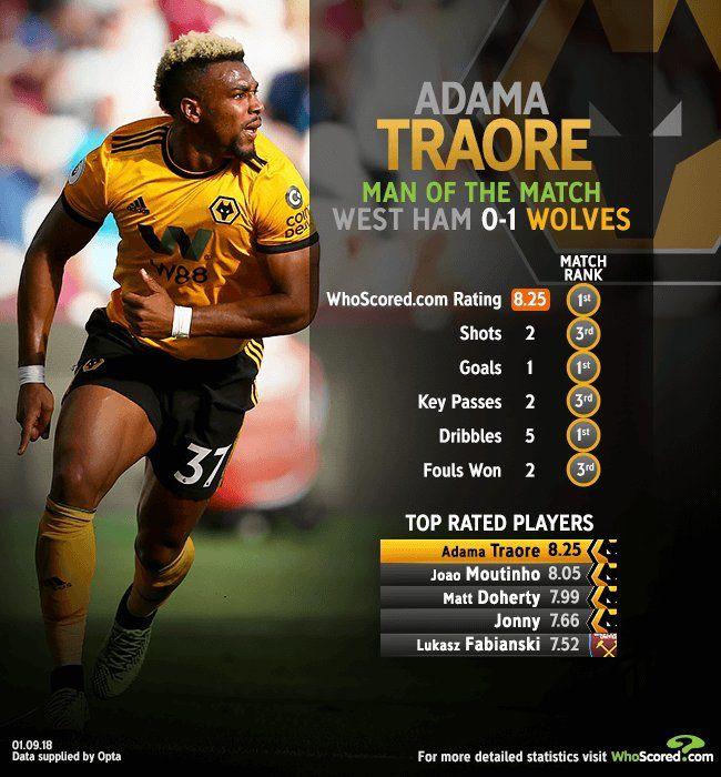 West Ham 0 Wolves 1 Adama Traore Was The Motm Man Of The Match West Ham West