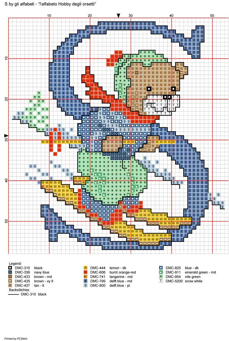 Alfabeto Hobby degli orsetti: S