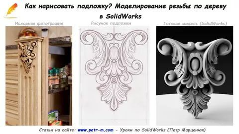 резьба по дереву фотографии рисунки и эскизы: 13 тыс изображений найдено в Яндекс.Картинках