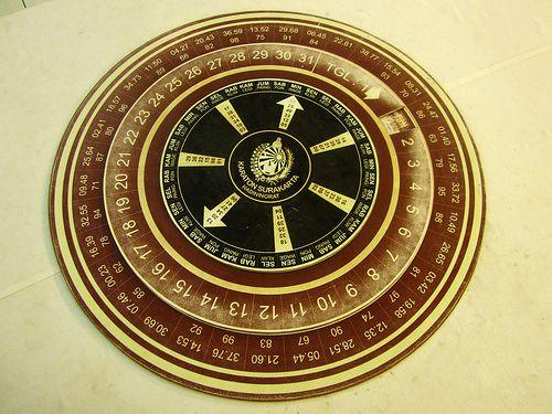 [Explored] PAWUKON: Ancient Javanese Horoscope (taken at Keraton Surakarta, Indonesia)