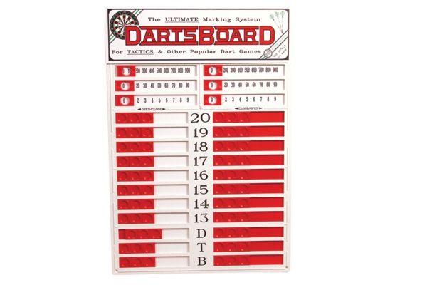 Picture of Darts scoreboard - Canada Billiard