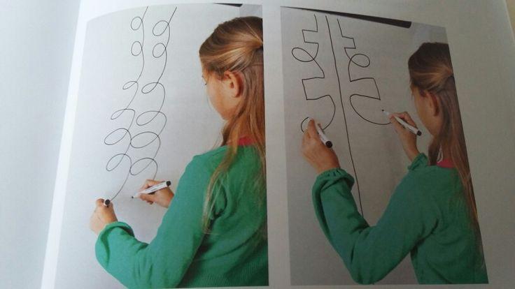 Samenwerken van linker -en rechterhersenhelft stimuleren