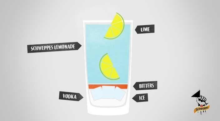 SchweppesSippable Recipes 705x390 VodkaLemonLime